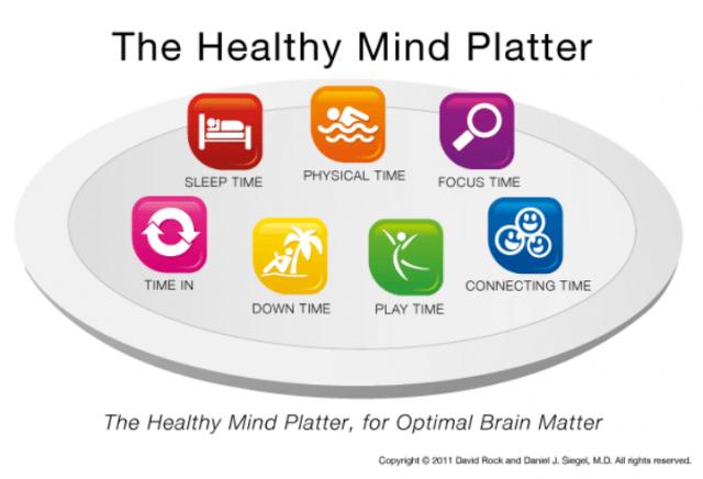 healty mind platter