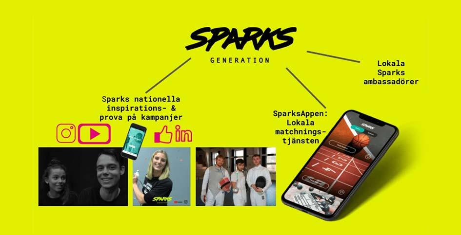 spark banner001